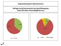 Sportverein und Ehrenamt