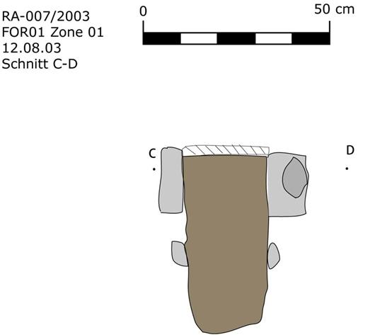 Darstellung Pfostenloch